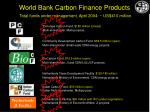 world bank carbon finance products