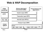 web wap decomposition