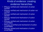 kinds of evidence creating evidence hierarchies