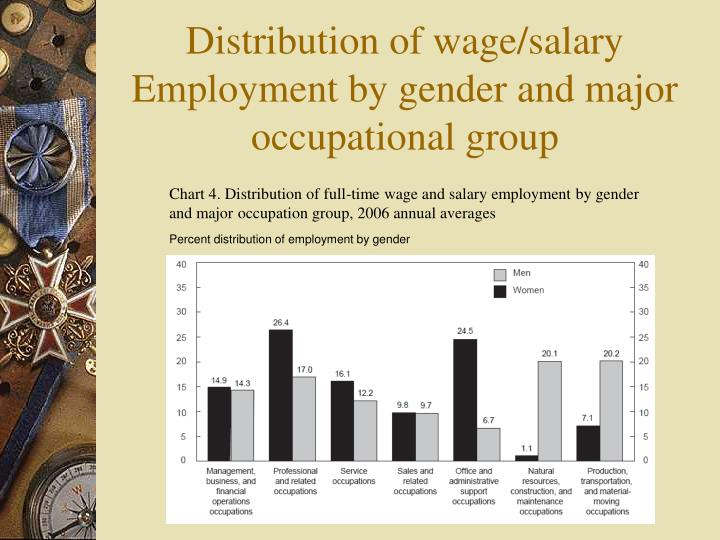 occupational gender wage discrimination in turkey The equal employment opportunity commission, the agency that enforces the federal anti-discrimination laws, has taken the position that an individual's gender identity or transgender status constitutes a form of sex discrimination.