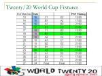 twenty 20 world cup fixtures4