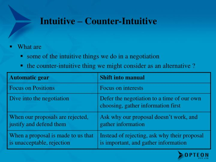 Intuitive counter intuitive