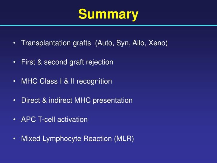 Transplantation grafts  (Auto, Syn, Allo, Xeno)