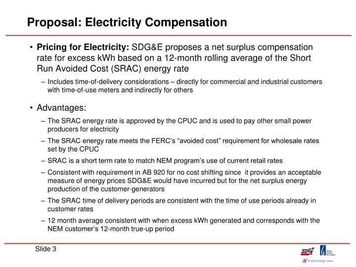 Proposal electricity compensation