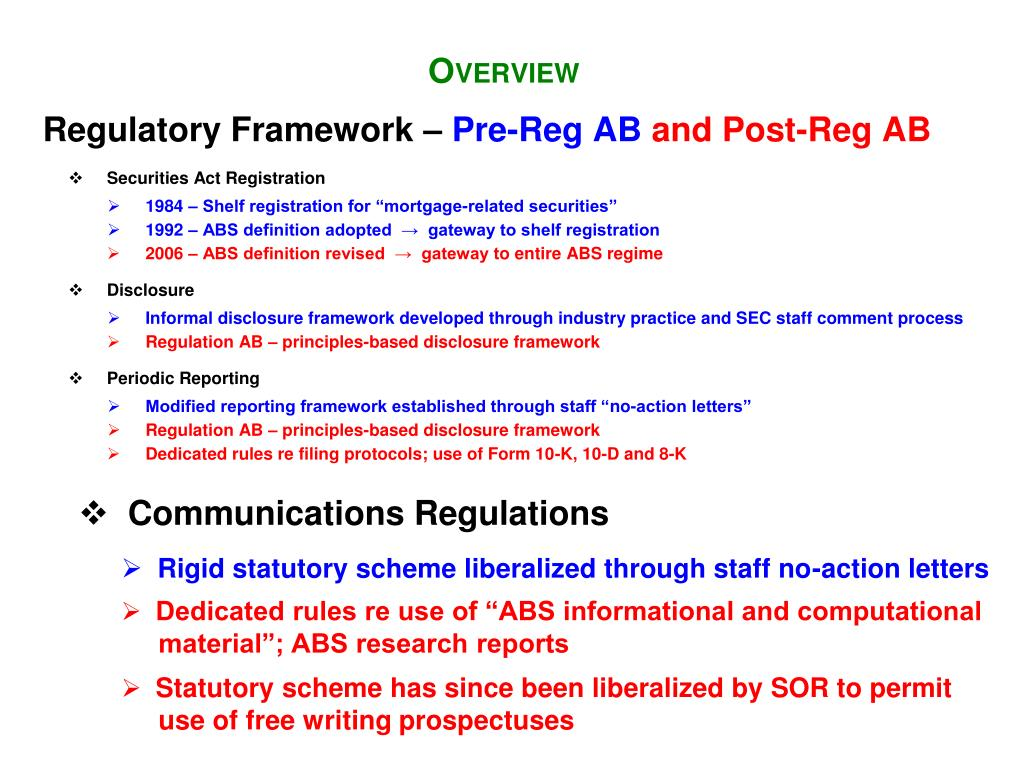 Communications Regulations