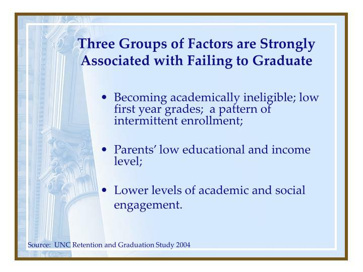 Three Groups of Factors are Strongly Associated with Failing to Graduate