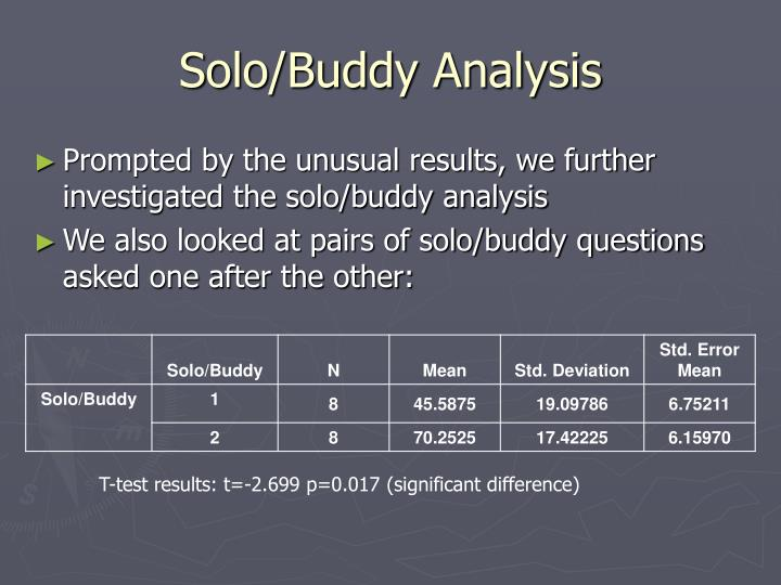 Solo/Buddy Analysis