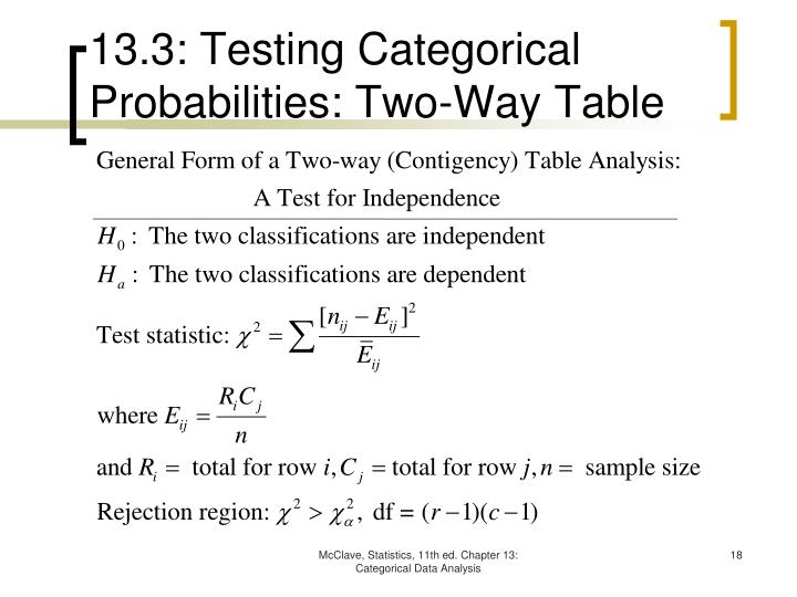 13.3: Testing Categorical Probabilities: Two-Way Table