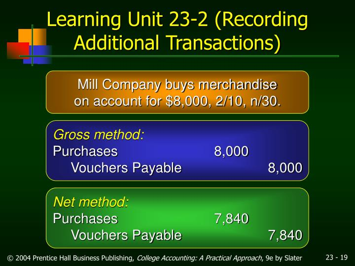 Learning Unit 23-2 (Recording Additional Transactions)