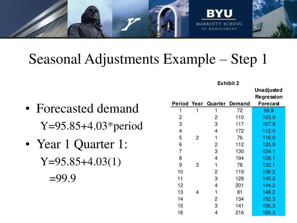 Seasonal Adjustments Example – Step 1