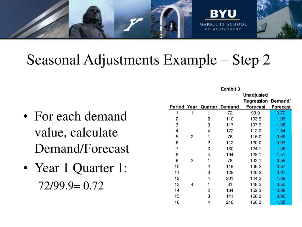 Seasonal Adjustments Example – Step 2