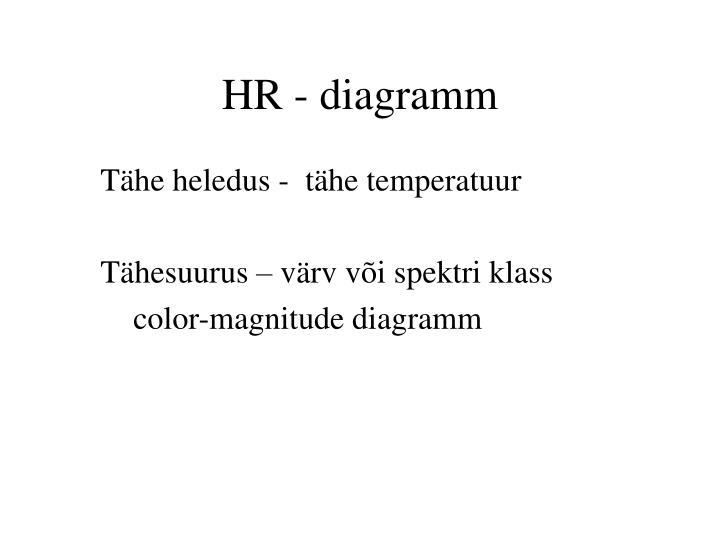 HR - diagramm