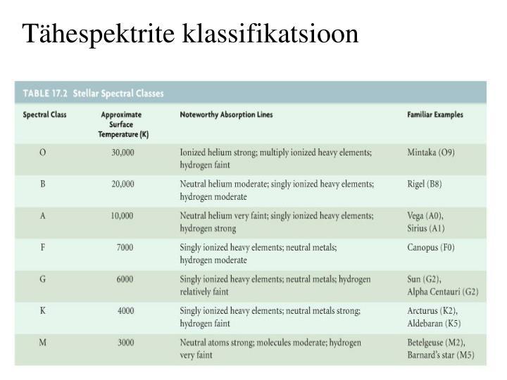 Tähespektrite klassifikatsioon
