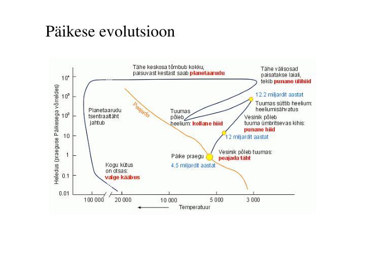 Päikese evolutsioon