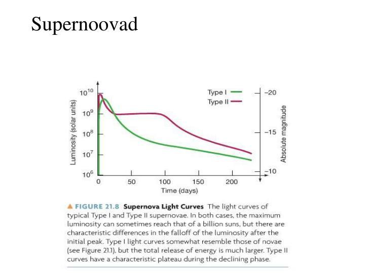 Supernoovad