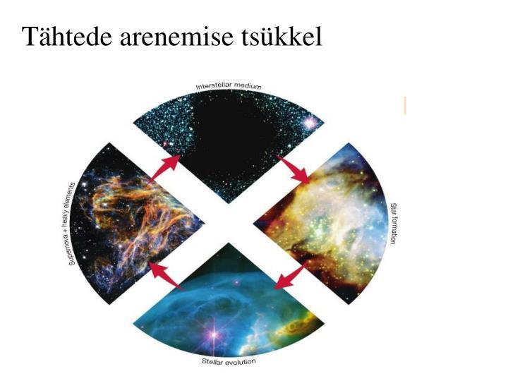 Tähtede arenemise tsükkel