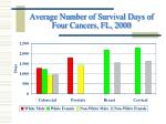 average number of survival days of four cancers fl 2000