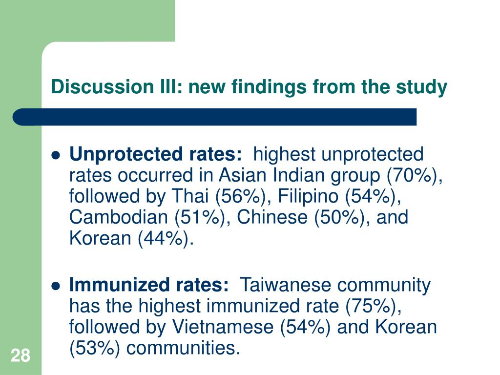 Discussion III: new findings from the study