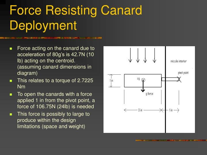 Force Resisting Canard Deployment