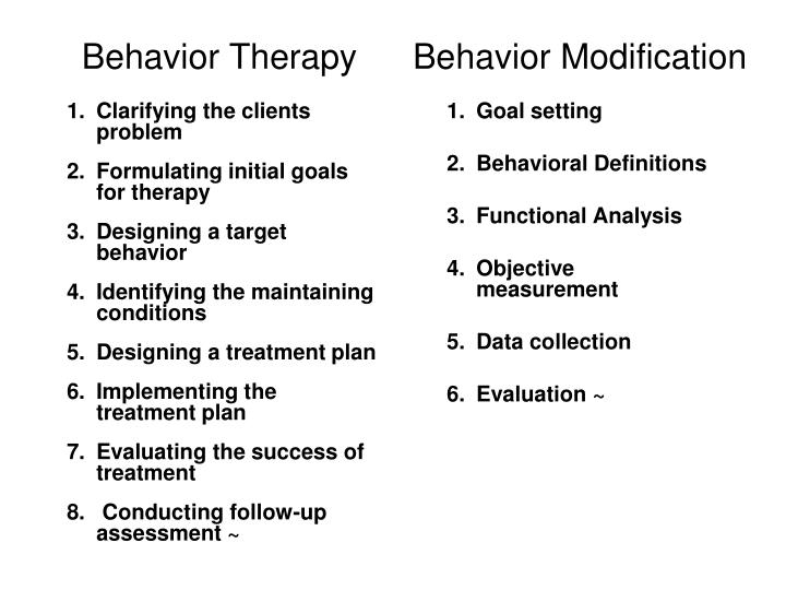behavior therapy Dialectical behavior therapy (dbt) provides clients with new skills to manage painful emotions and decrease conflict in relationships dbt specifically focuses on providing therapeutic skills in.