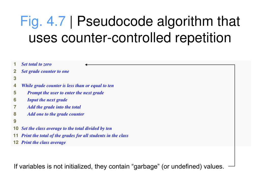 """If variables is not initialized, they contain """"garbage"""" (or undefined) values."""