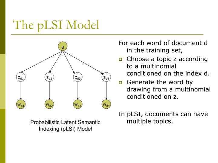 The pLSI Model