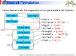 ease of translation45