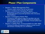 phase i plan components