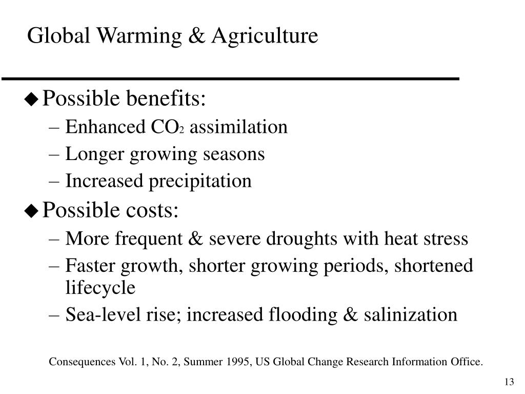 Global Warming & Agriculture