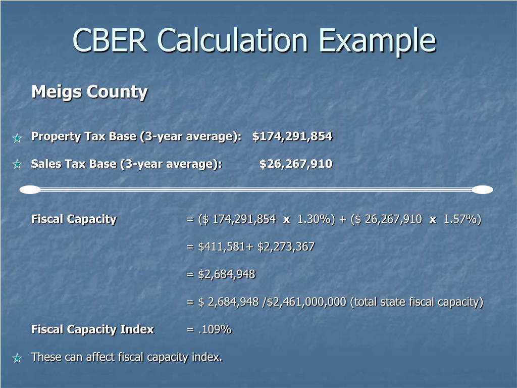 CBER Calculation Example