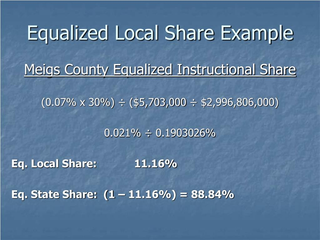 Equalized Local Share Example