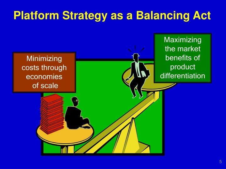 Platform Strategy as a Balancing Act