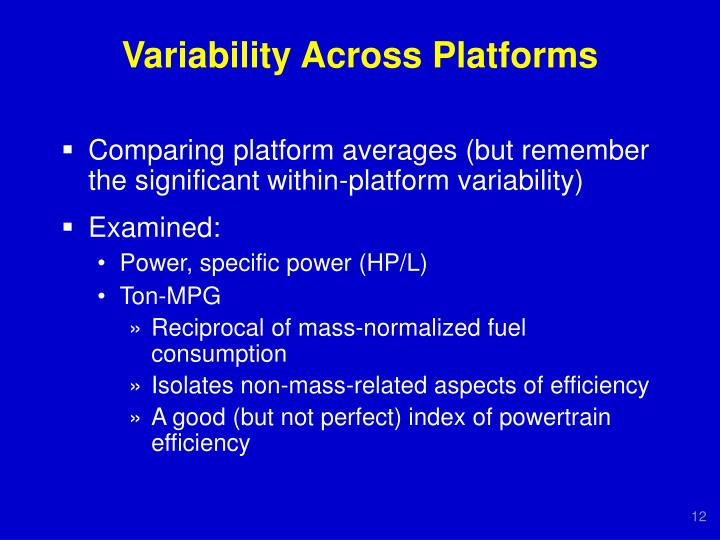 Variability Across Platforms