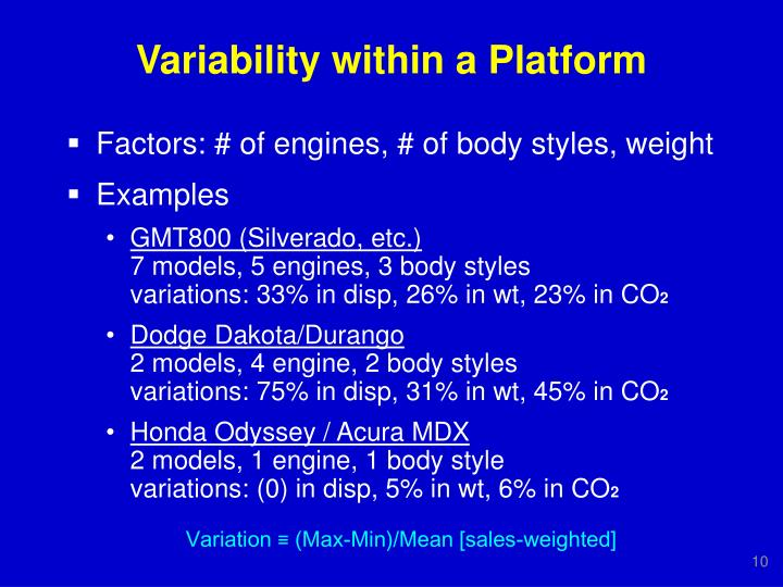 Variability within a Platform