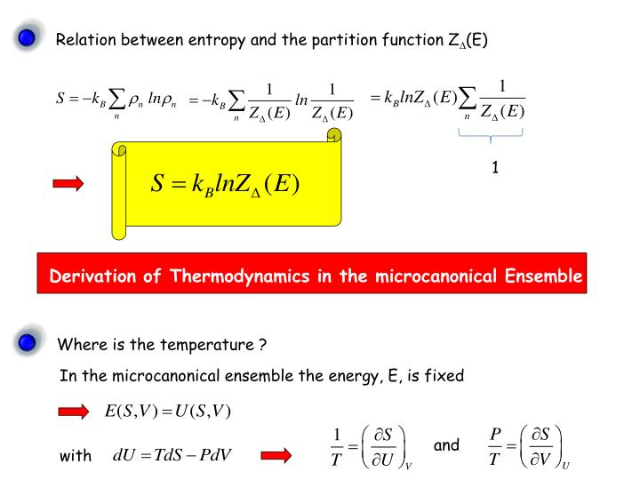 Relation between entropy and the partition function Z