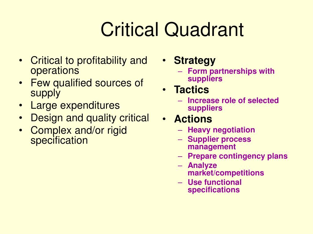 Critical to profitability and operations