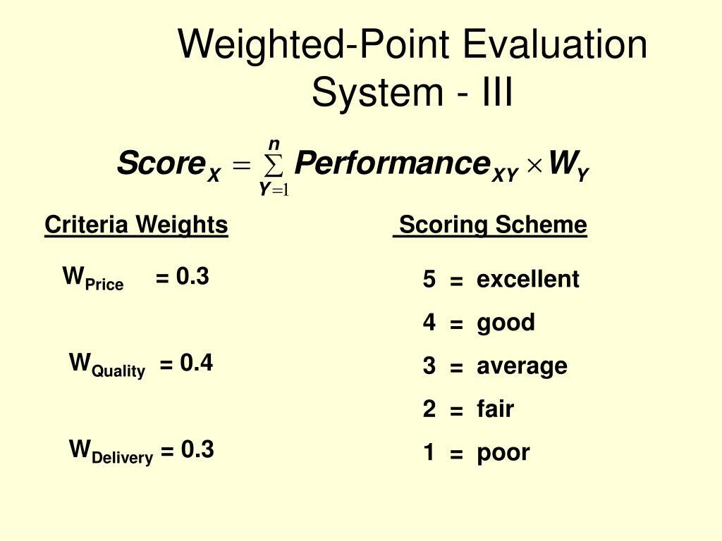 Criteria Weights