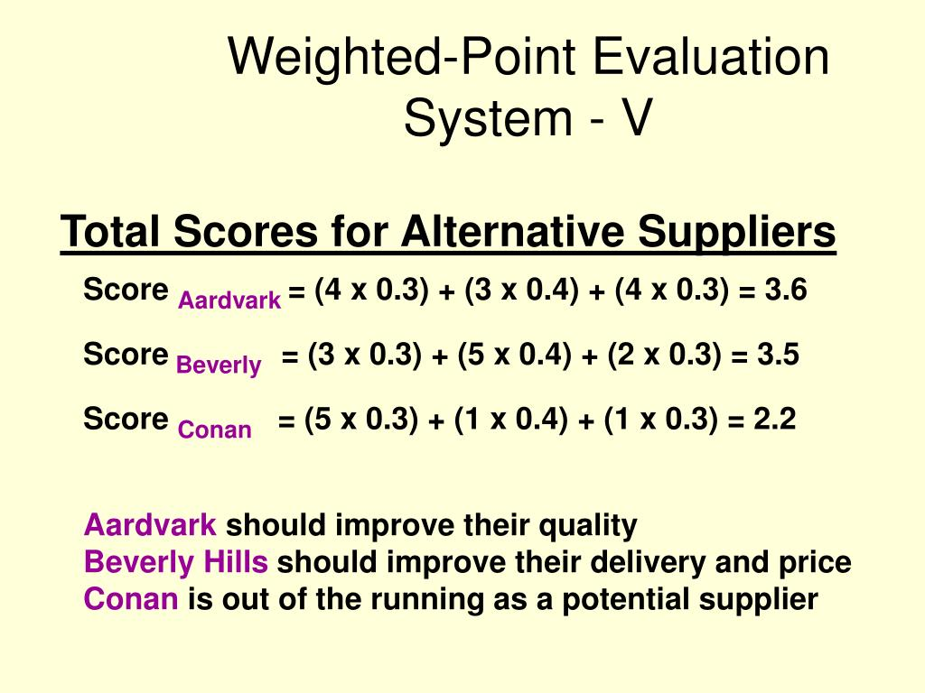 Weighted-Point Evaluation System - V