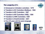 the longevity of v