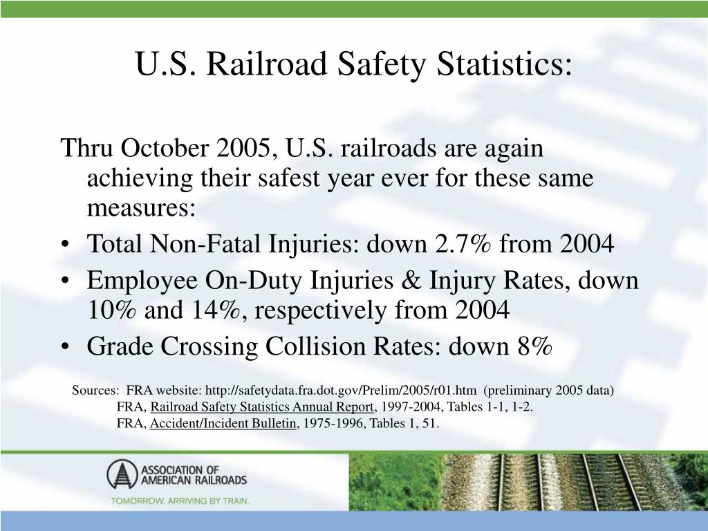 U.S. Railroad Safety Statistics: