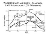world oil growth and decline pessimistic 2 000 bbl resources 1 000 bbl reserve
