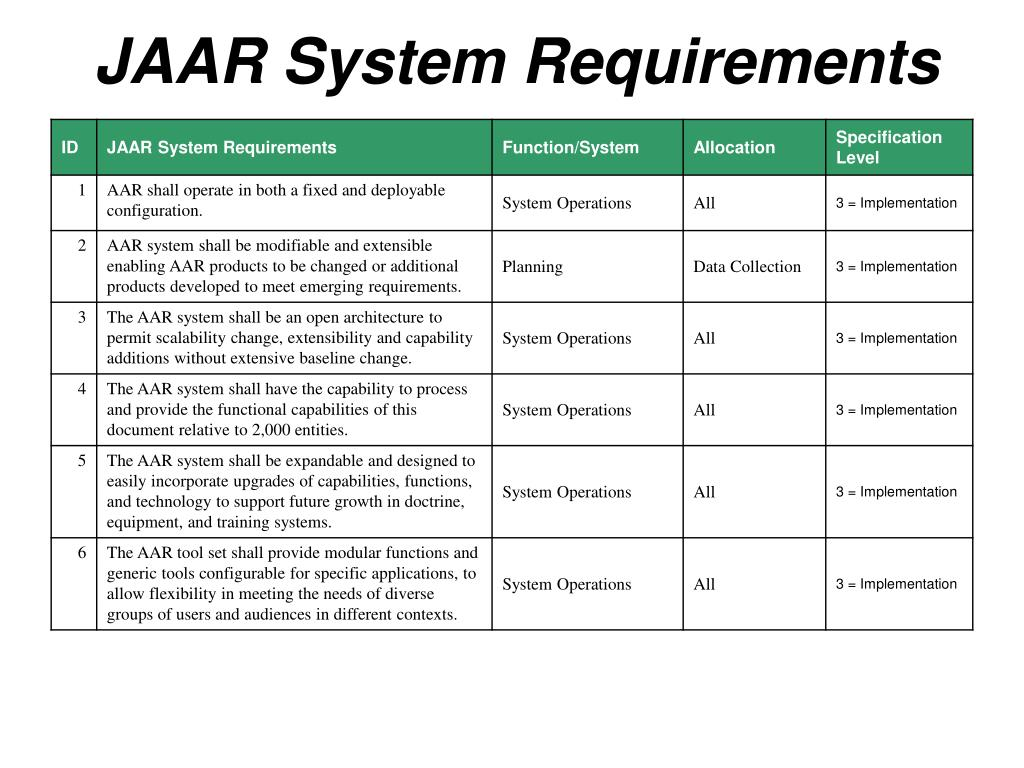 JAAR System Requirements