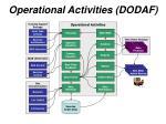 operational activities dodaf