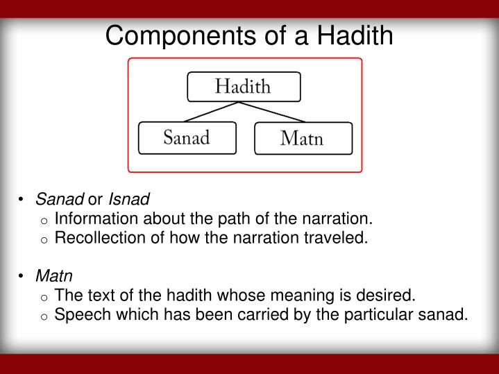 Image result for hadith with sanad