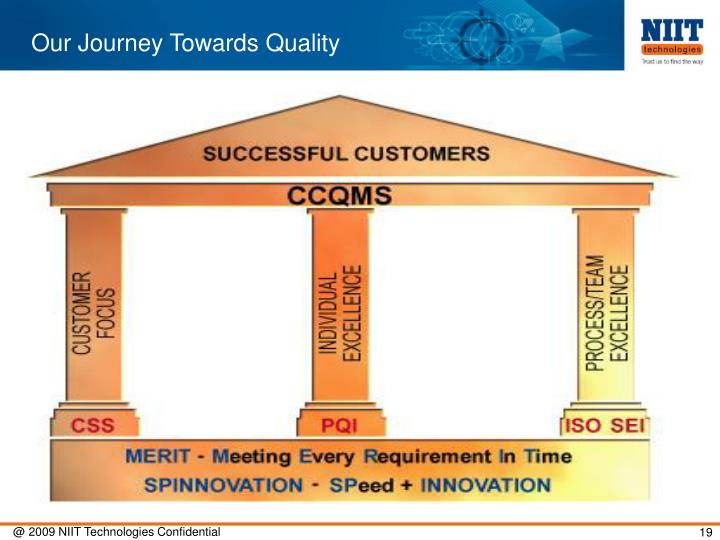 Our Journey Towards Quality