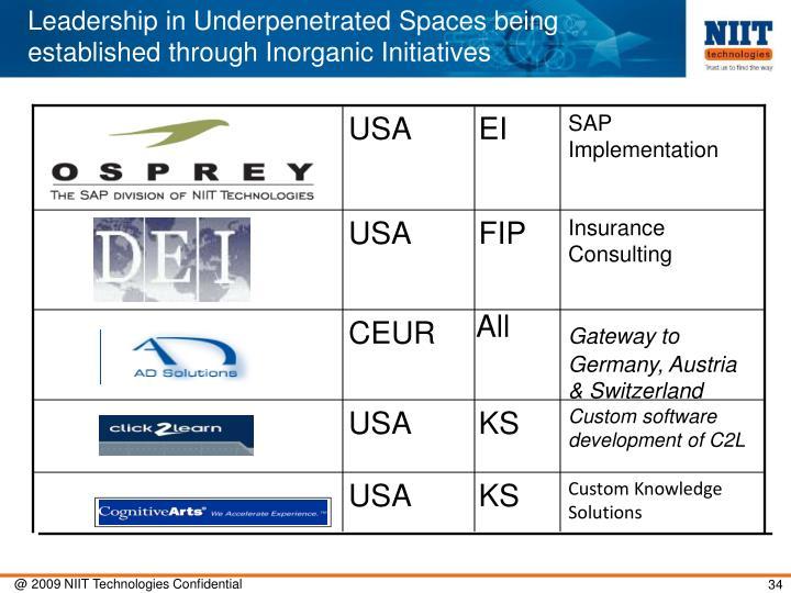 Leadership in Underpenetrated Spaces being