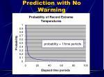 prediction with no warming