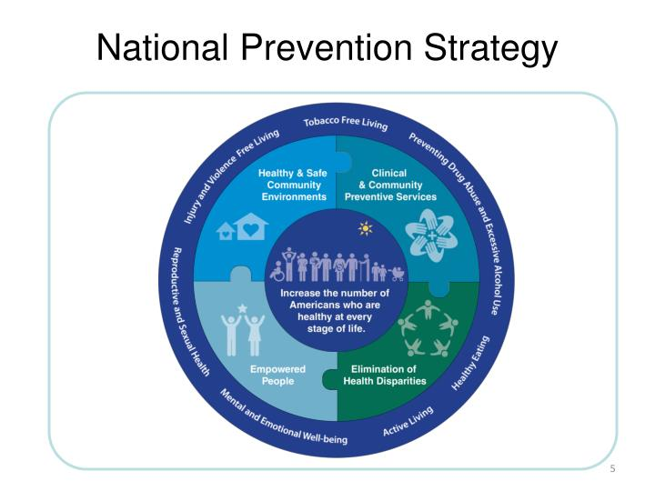 the proactive crime prevention strategies methodology Prevention strategies our crime prevention strategy is closely aligned with the annual report and control  engagement methods,.
