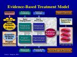 evidence based treatment model