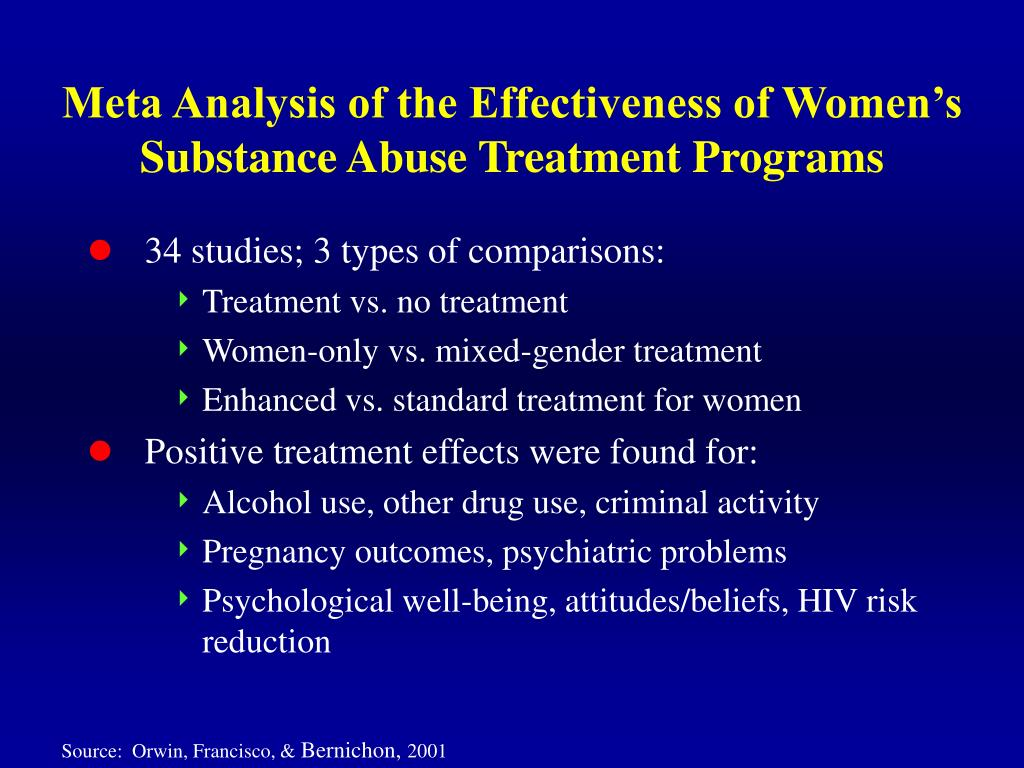Meta Analysis of the Effectiveness of Women's Substance Abuse Treatment Programs